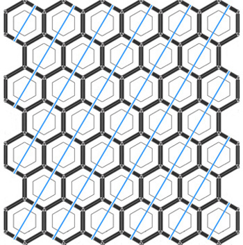 A grid of hexagons each with two openings. A series of parallel paths passes through them diagonally.